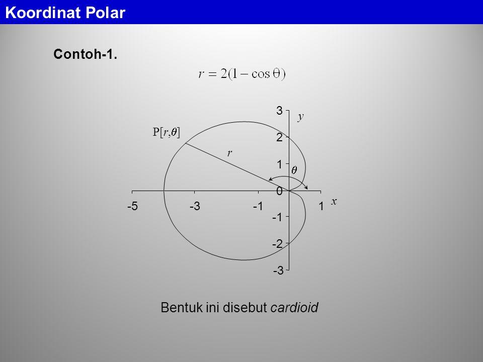 Koordinat Polar Contoh-1. Bentuk ini disebut cardioid 3 y P[r,] 2 r 1